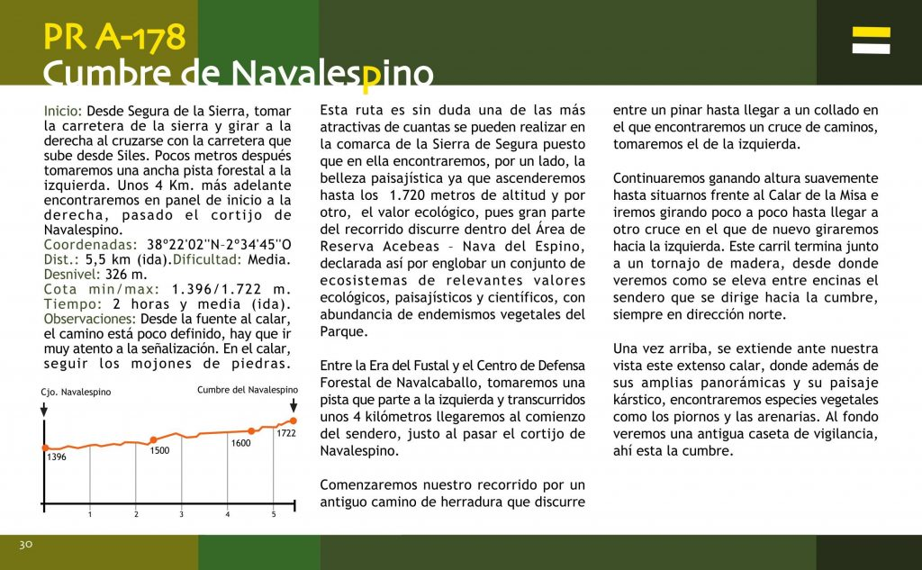 Cubre-Navalespino-Siles